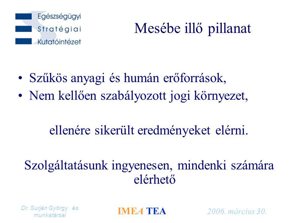 Dr. Surján György és munkatársai IMEA TEA 2006. március 30. Mesébe illő pillanat Szűkös anyagi és humán erőforrások, Nem kellően szabályozott jogi kör