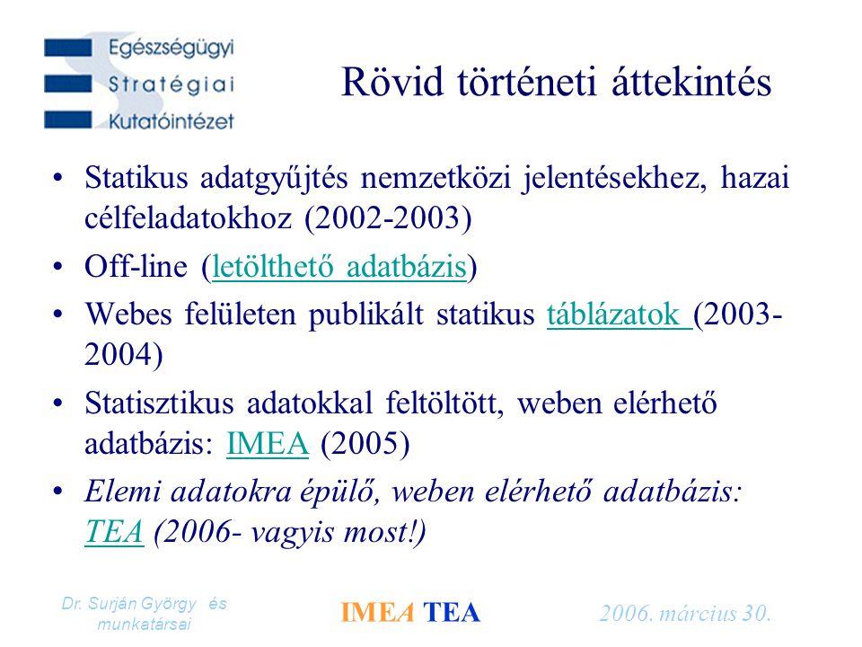 Dr. Surján György és munkatársai IMEA TEA 2006. március 30. Rövid történeti áttekintés Statikus adatgyűjtés nemzetközi jelentésekhez, hazai célfeladat