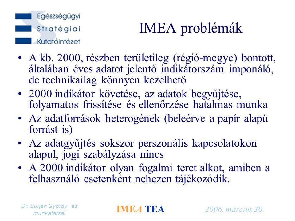 Dr. Surján György és munkatársai IMEA TEA 2006. március 30. IMEA problémák A kb. 2000, részben területileg (régió-megye) bontott, általában éves adato