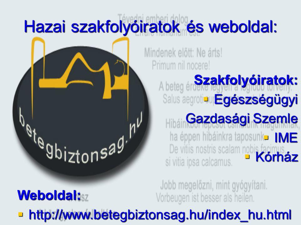 Hazai szakfolyóiratok és weboldal: Szakfolyóiratok:  Egészségügyi Gazdasági Szemle  IME  Kórház Weboldal:  http://www.betegbiztonsag.hu/index_hu.html