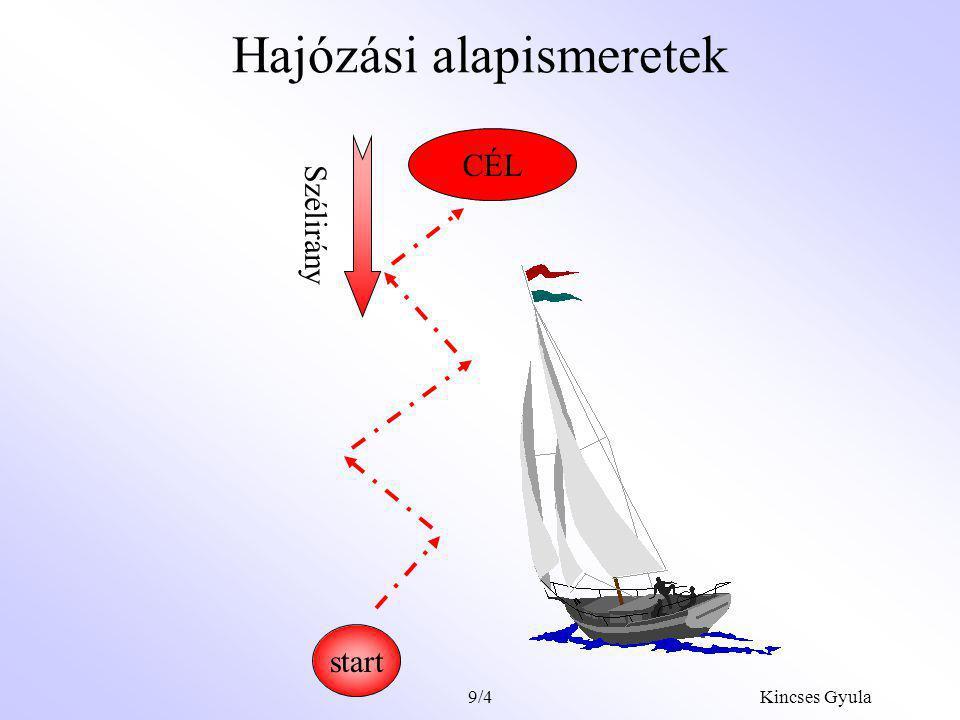 Kincses Gyula9/3 MEGBÉKÉLÉSMEGBÉKÉLÉS
