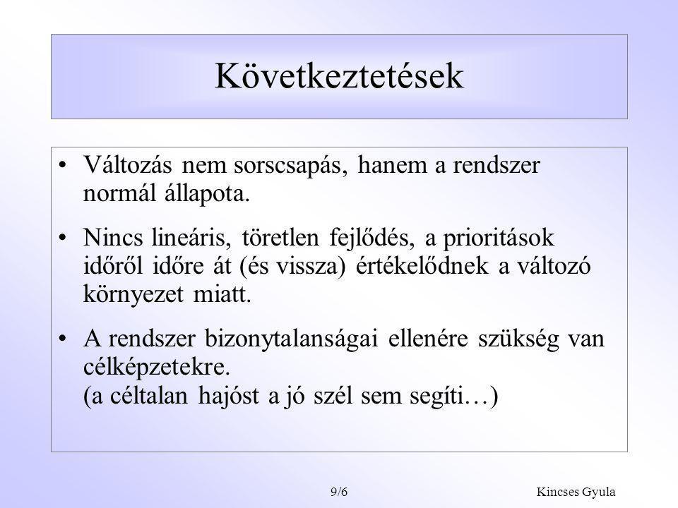 Kincses Gyula9/5 A vitorlázás analógiái Csak czick-el, vagy csak czack-al nem lehet a célba érni.