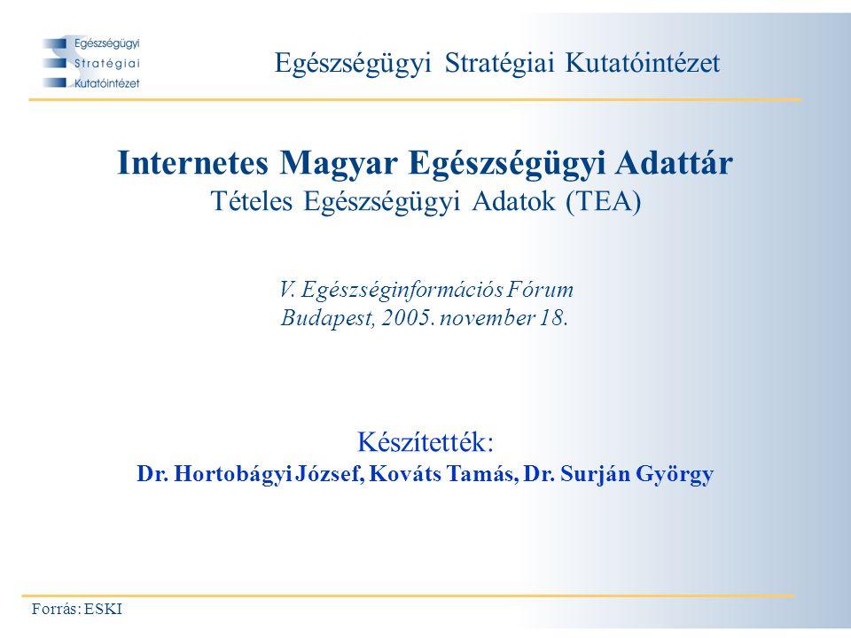 Egészségügyi Stratégiai Kutatóintézet Forrás: ESKI V.