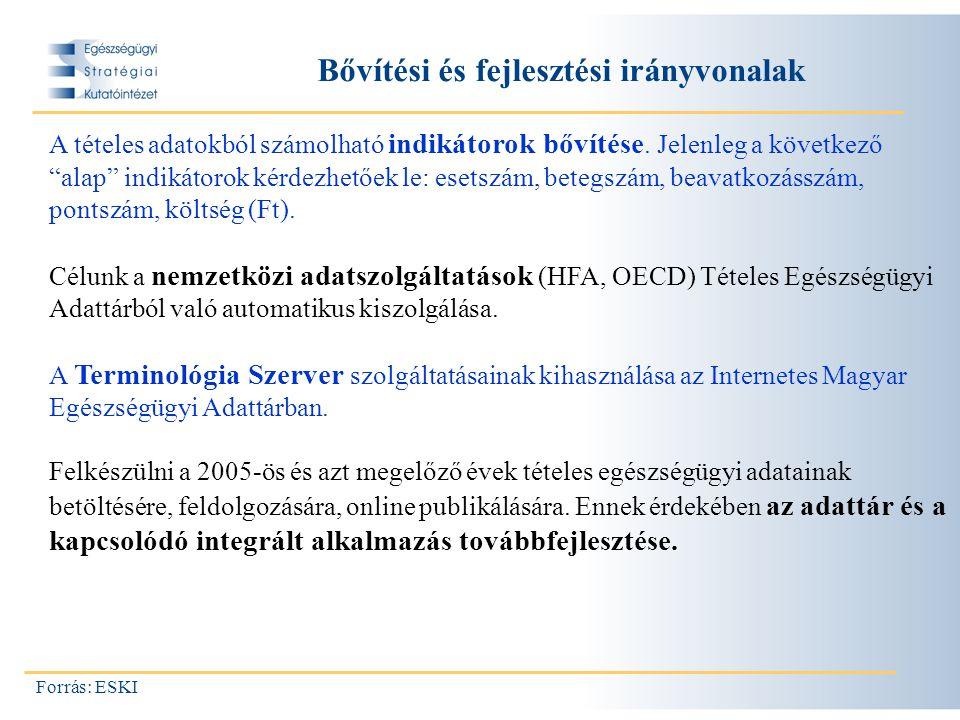 Bővítési és fejlesztési irányvonalak Forrás: ESKI A tételes adatokból számolható indikátorok bővítése.