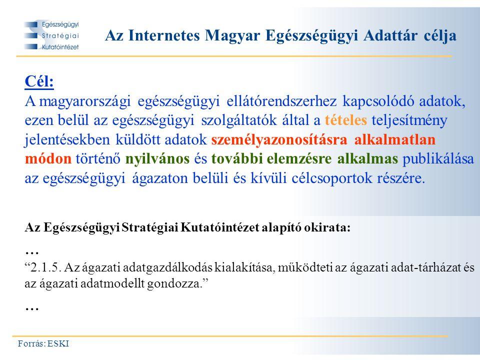 Az Internetes Magyar Egészségügyi Adattár célja Forrás: ESKI Cél: A magyarországi egészségügyi ellátórendszerhez kapcsolódó adatok, ezen belül az egészségügyi szolgáltatók által a tételes teljesítmény jelentésekben küldött adatok személyazonosításra alkalmatlan módon történő nyilvános és további elemzésre alkalmas publikálása az egészségügyi ágazaton belüli és kívüli célcsoportok részére.