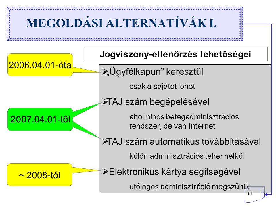 """11 MEGOLDÁSI ALTERNATÍVÁK I. 2007.04.01-től  """"Ügyfélkapun"""" keresztül csak a sajátot lehet  TAJ szám begépelésével ahol nincs betegadminisztrációs re"""