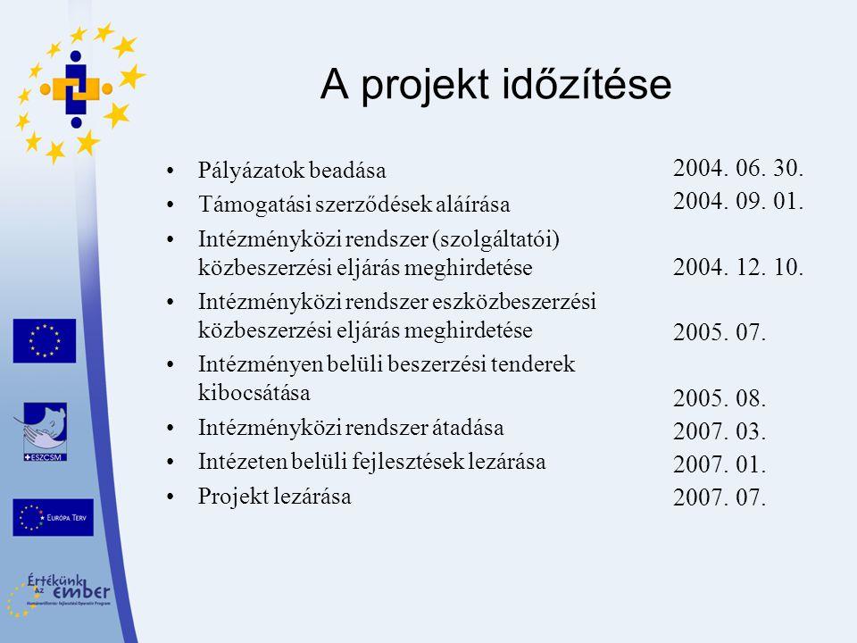 A projekt időzítése Pályázatok beadása Támogatási szerződések aláírása Intézményközi rendszer (szolgáltatói) közbeszerzési eljárás meghirdetése Intézm