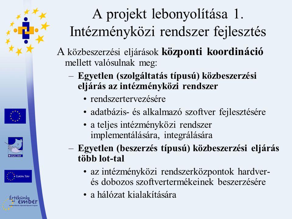 A projekt lebonyolítása 1. Intézményközi rendszer fejlesztés A közbeszerzési eljárások központi koordináció mellett valósulnak meg: –Egyetlen (szolgál
