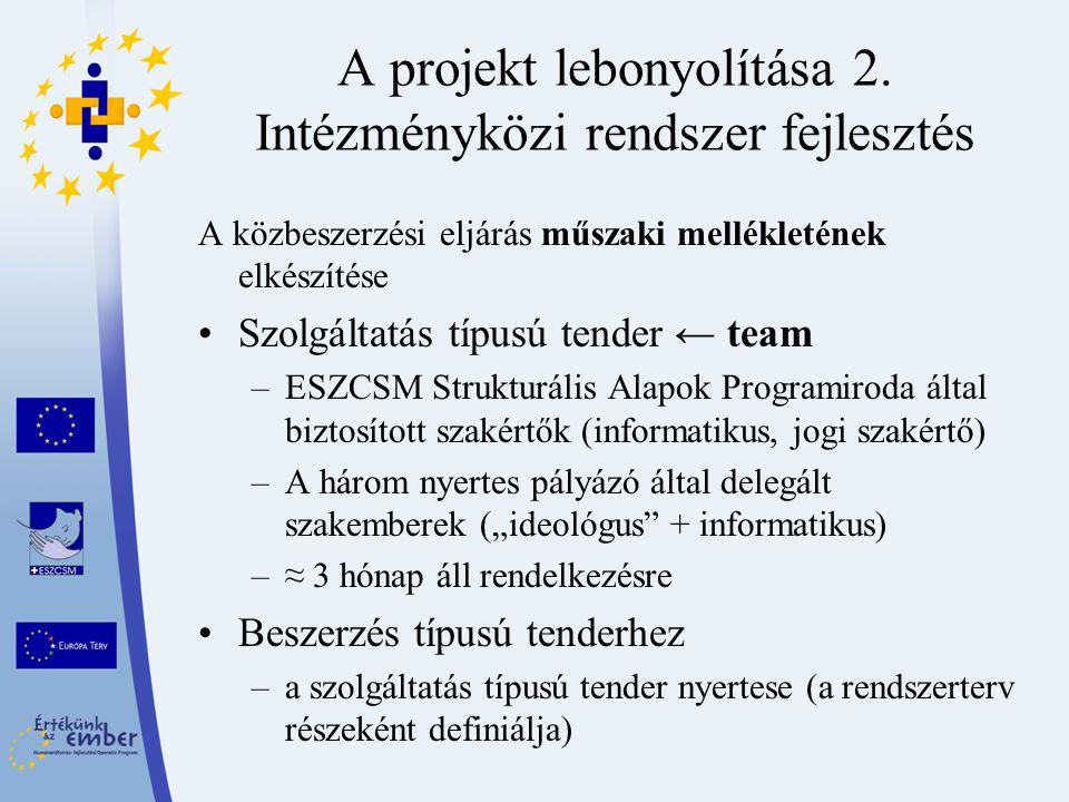 A projekt lebonyolítása 2. Intézményközi rendszer fejlesztés A közbeszerzési eljárás műszaki mellékletének elkészítése Szolgáltatás típusú tender ← te