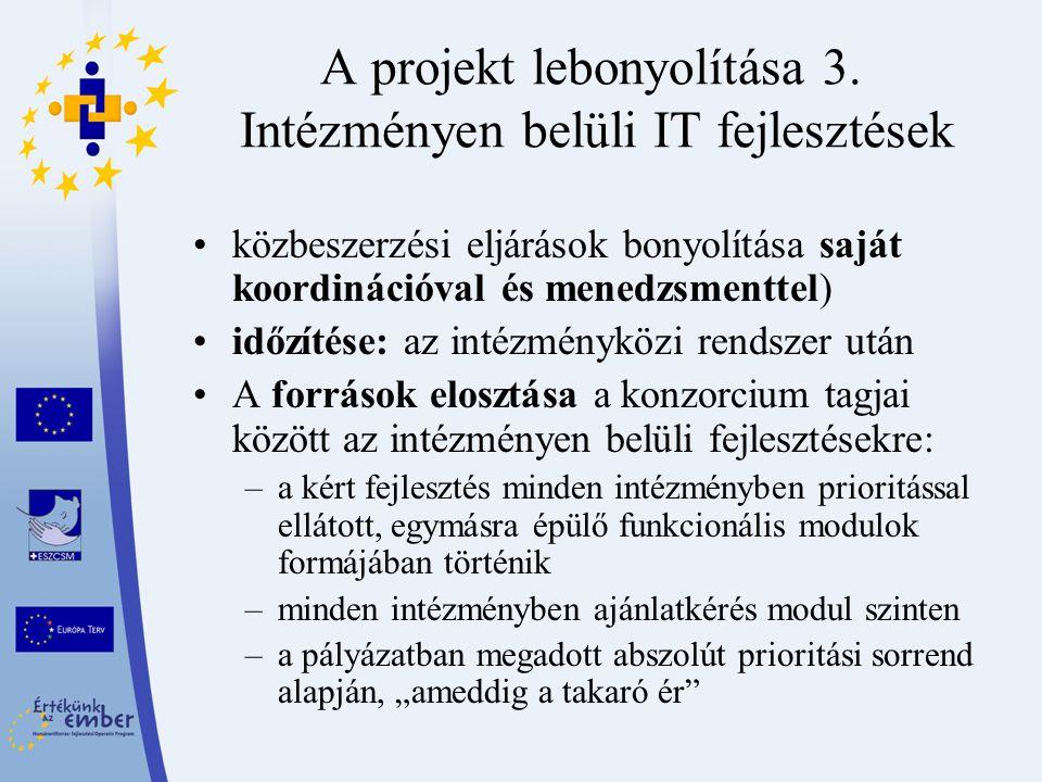 A projekt lebonyolítása 3. Intézményen belüli IT fejlesztések közbeszerzési eljárások bonyolítása saját koordinációval és menedzsmenttel) időzítése: a