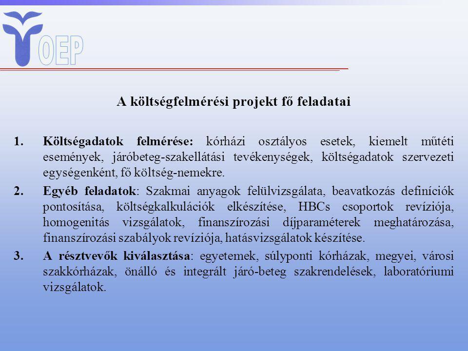 A költségfelmérési projekt fő feladatai 1.Költségadatok felmérése: kórházi osztályos esetek, kiemelt műtéti események, járóbeteg-szakellátási tevékeny