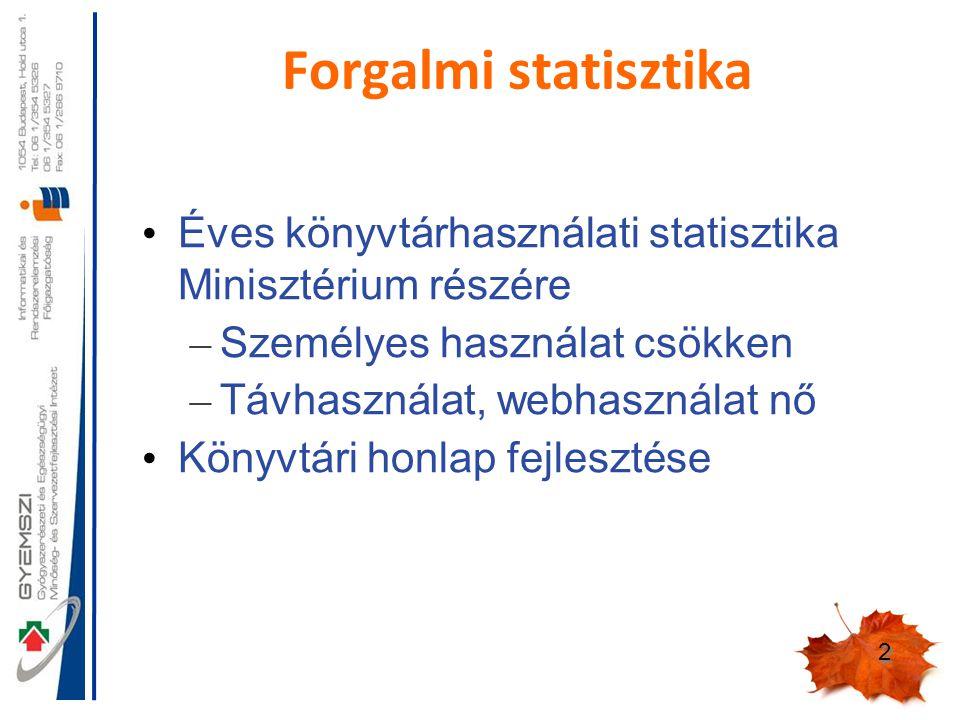 2 Forgalmi statisztika Éves könyvtárhasználati statisztika Minisztérium részére – Személyes használat csökken – Távhasználat, webhasználat nő Könyvtári honlap fejlesztése