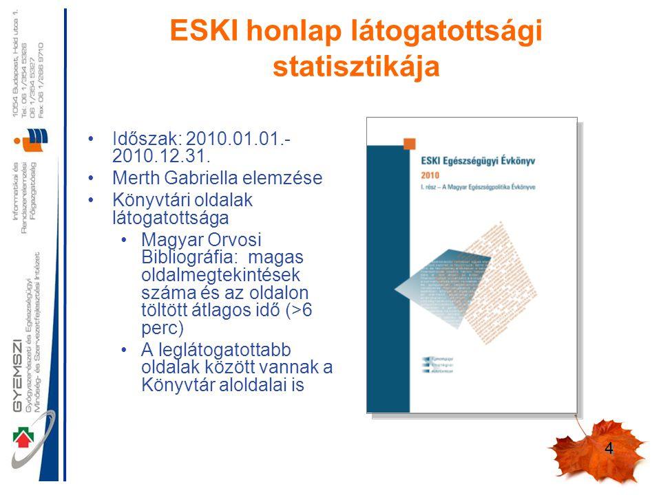 5 A Könyvtár aloldalon belül – a legolvasottabb tartalom a könyvtárba járó kurrens folyóiratok listája, – az elérhető adatbázisok listája, – az elektronikus dokumentumok elérhetősége – és a magyar folyóiratok linkgyűjteménye.