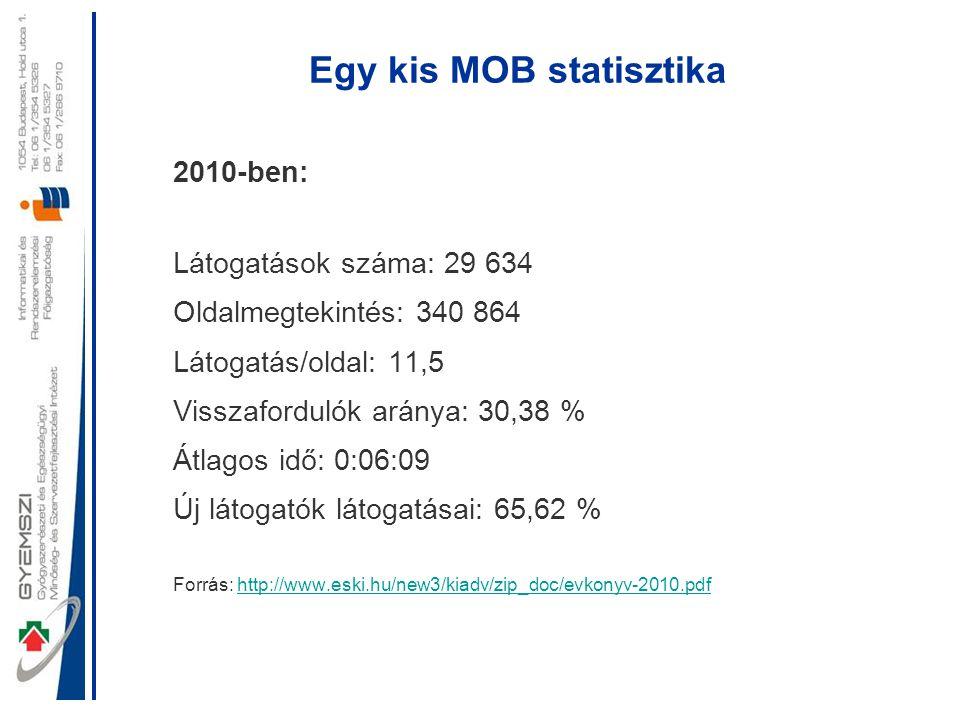 Egy kis MOB statisztika 2010-ben: Látogatások száma: 29 634 Oldalmegtekintés: 340 864 Látogatás/oldal: 11,5 Visszafordulók aránya: 30,38 % Átlagos idő