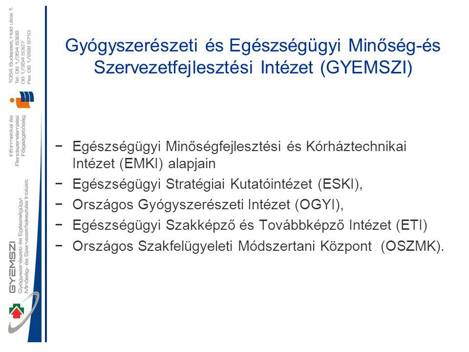 Gyógyszerészeti és Egészségügyi Minőség-és Szervezetfejlesztési Intézet (GYEMSZI) −Egészségügyi Minőségfejlesztési és Kórháztechnikai Intézet (EMKI) a