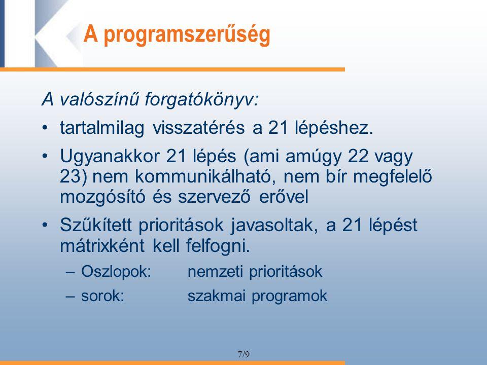 7/9 A programszerűség A valószínű forgatókönyv: tartalmilag visszatérés a 21 lépéshez.