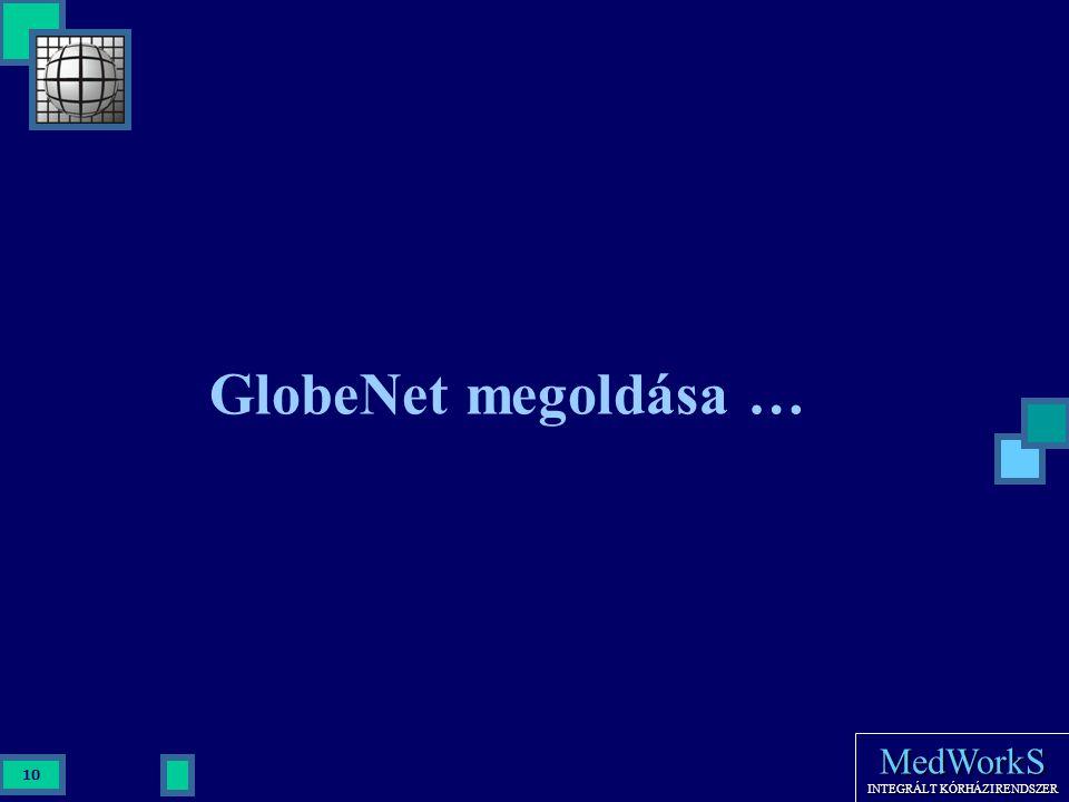 MedWorkS INTEGRÁLT KÓRHÁZI RENDSZER 10 GlobeNet megoldása …
