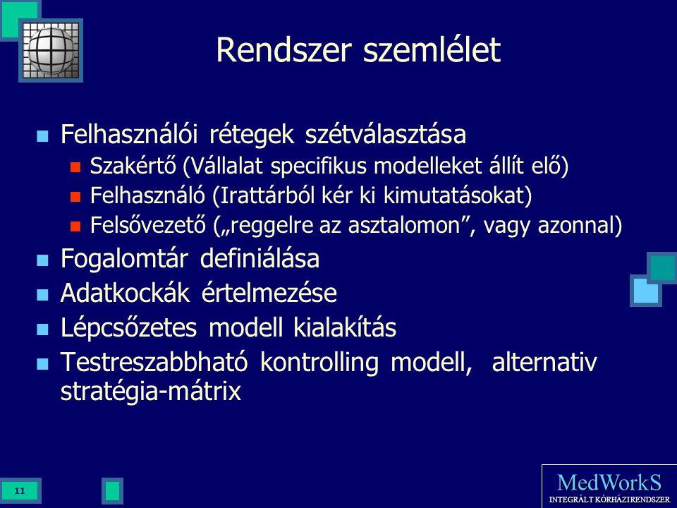 MedWorkS INTEGRÁLT KÓRHÁZI RENDSZER 11 Rendszer szemlélet Felhasználói rétegek szétválasztása Szakértő (Vállalat specifikus modelleket állít elő) Felh
