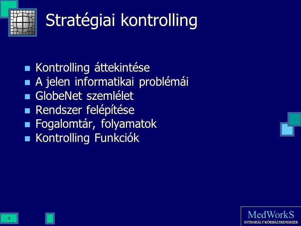 MedWorkS INTEGRÁLT KÓRHÁZI RENDSZER 3 Stratégiai kontrolling Kontrolling áttekintése A jelen informatikai problémái GlobeNet szemlélet Rendszer felépí
