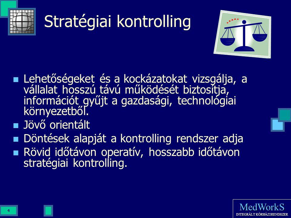 MedWorkS INTEGRÁLT KÓRHÁZI RENDSZER 4 Stratégiai kontrolling Lehetőségeket és a kockázatokat vizsgálja, a vállalat hosszú távú működését biztosítja, i