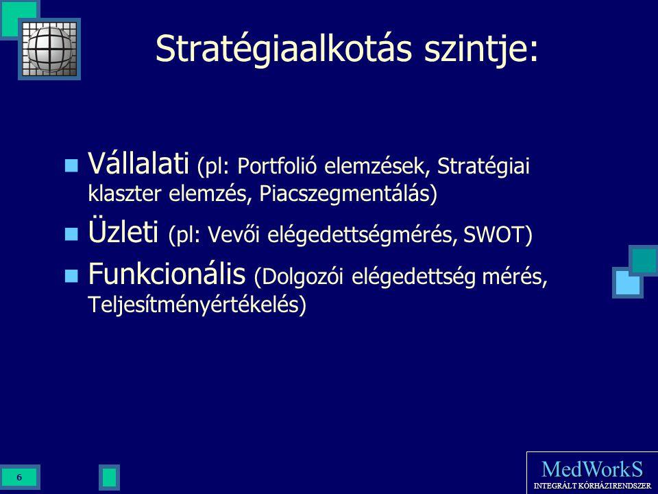 MedWorkS INTEGRÁLT KÓRHÁZI RENDSZER 6 Stratégiaalkotás szintje: Vállalati (pl: Portfolió elemzések, Stratégiai klaszter elemzés, Piacszegmentálás) Üzl