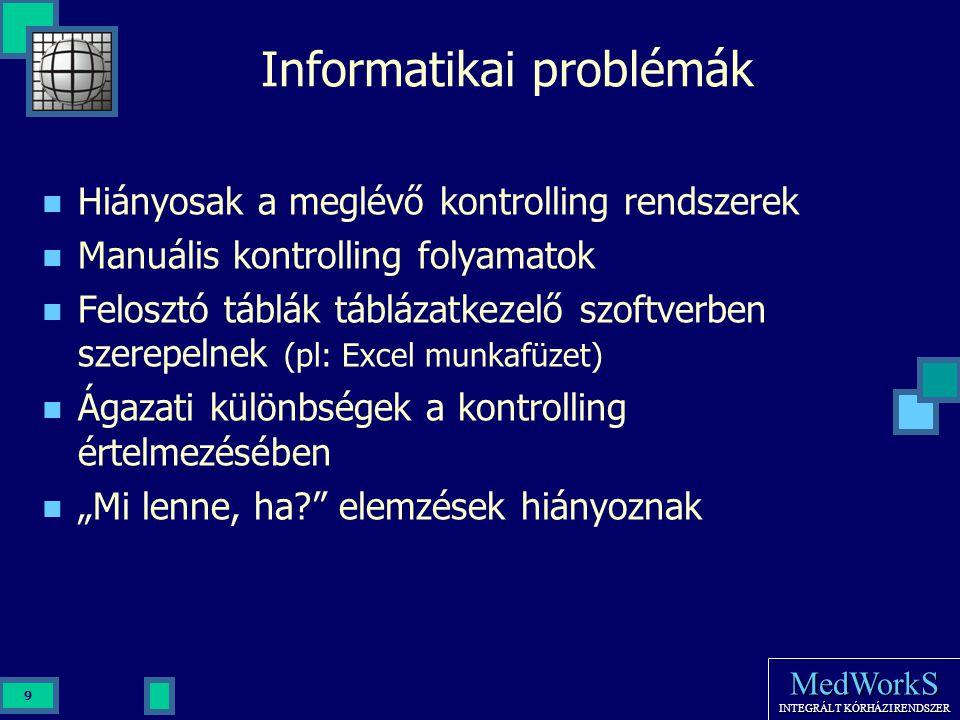 MedWorkS INTEGRÁLT KÓRHÁZI RENDSZER 9 Informatikai problémák Hiányosak a meglévő kontrolling rendszerek Manuális kontrolling folyamatok Felosztó táblá