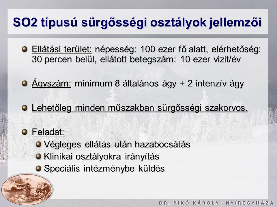 SO2 típusú sürgősségi osztályok jellemzői Ellátási terület: népesség: 100 ezer fő alatt, elérhetőség: 30 percen belül, ellátott betegszám: 10 ezer viz