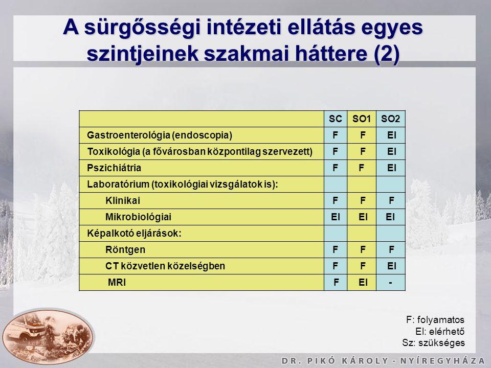SCSO1SO2 Gastroenterológia (endoscopia)F F El Toxikológia (a fővárosban központilag szervezett)F F El PszichiátriaFF El Laboratórium (toxikológiai viz