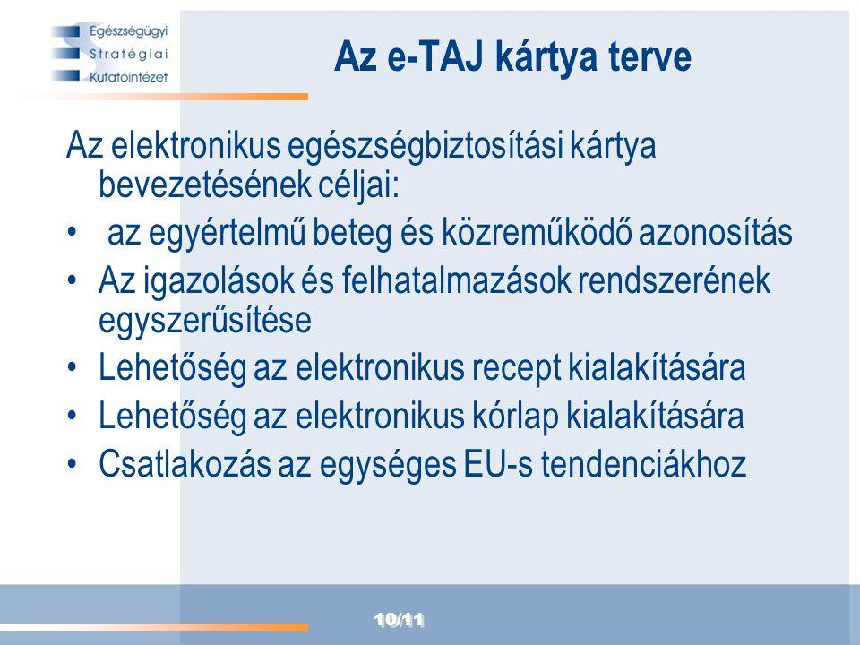 10/11 Az e-TAJ kártya terve Az elektronikus egészségbiztosítási kártya bevezetésének céljai: az egyértelmű beteg és közreműködő azonosítás Az igazolások és felhatalmazások rendszerének egyszerűsítése Lehetőség az elektronikus recept kialakítására Lehetőség az elektronikus kórlap kialakítására Csatlakozás az egységes EU-s tendenciákhoz