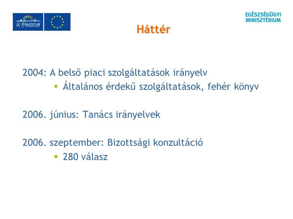 Háttér 2004: A belső piaci szolgáltatások irányelv  Általános érdekű szolgáltatások, fehér könyv 2006.