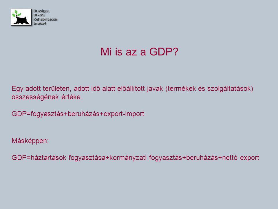Egy adott területen, adott idő alatt előállított javak (termékek és szolgáltatások) összességének értéke. GDP=fogyasztás+beruházás+export-import Máské