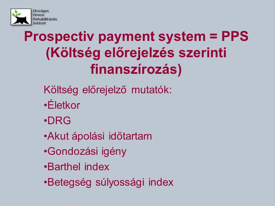 Prospectiv payment system = PPS (Költség előrejelzés szerinti finanszírozás) Költség előrejelző mutatók: Életkor DRG Akut ápolási időtartam Gondozási