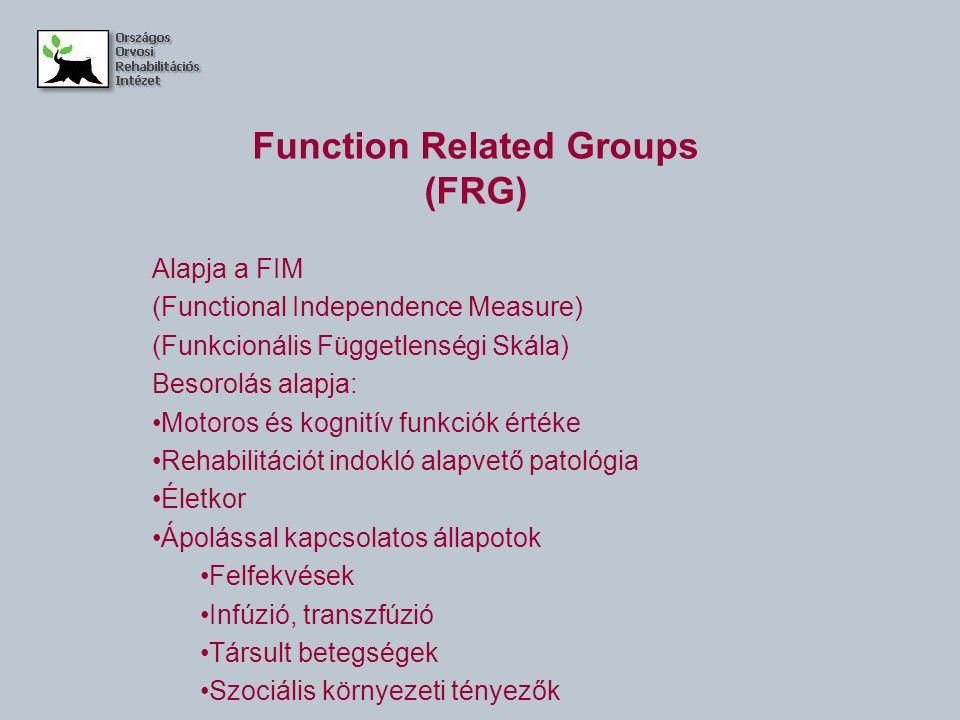 Function Related Groups (FRG) Alapja a FIM (Functional Independence Measure) (Funkcionális Függetlenségi Skála) Besorolás alapja: Motoros és kognitív