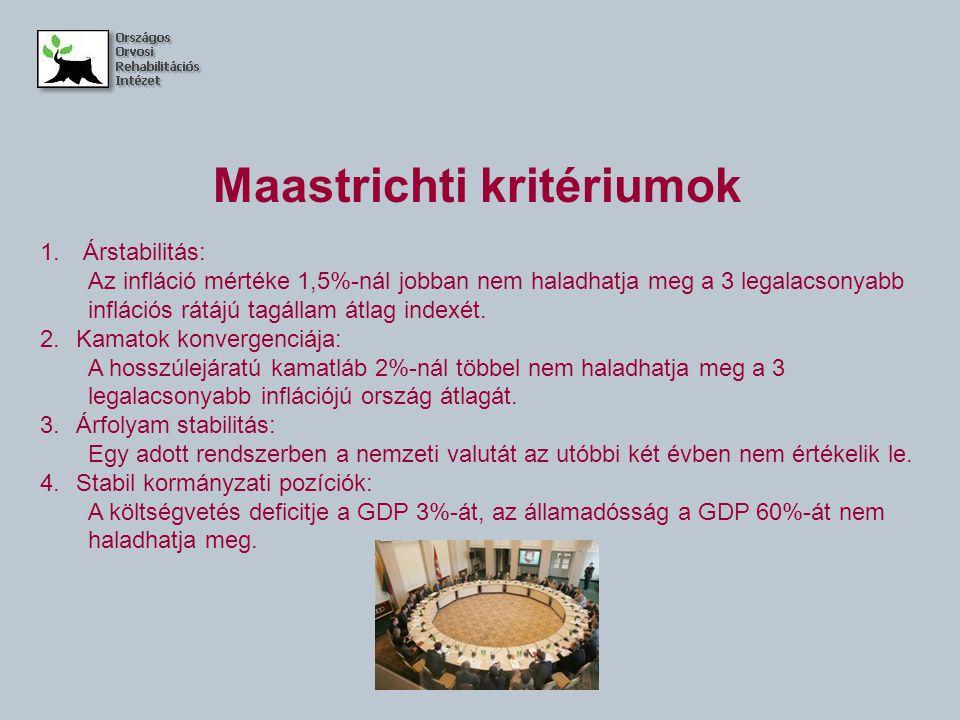 Amiről még beszélni kell I. Forrás: Korház 2006/06