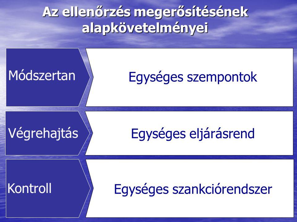 Az ellenőrzés megerősítésének alapkövetelményei Módszertan Egységes szempontok Végrehajtás Egységes eljárásrend Kontroll Egységes szankciórendszer