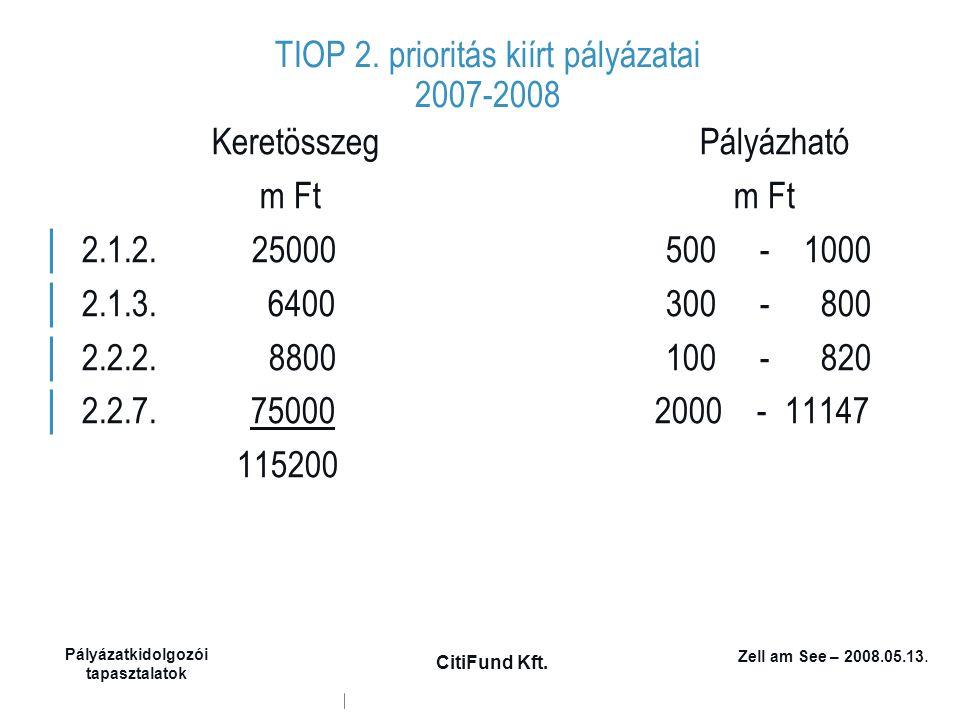 Zell am See – 2008.05.13. Pályázatkidolgozói tapasztalatok CitiFund Kft. TIOP 2. prioritás kiírt pályázatai 2007-2008 Keretösszeg Pályázható m Ft m Ft