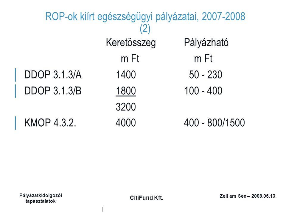 Zell am See – 2008.05.13. Pályázatkidolgozói tapasztalatok CitiFund Kft. ROP-ok kiírt egészségügyi pályázatai, 2007-2008 (2) Keretösszeg Pályázható m