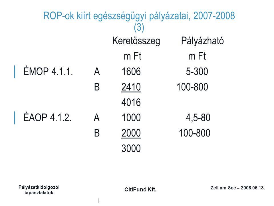 Zell am See – 2008.05.13. Pályázatkidolgozói tapasztalatok CitiFund Kft. ROP-ok kiírt egészségügyi pályázatai, 2007-2008 (3) Keretösszeg Pályázható m