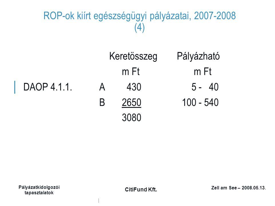 Zell am See – 2008.05.13. Pályázatkidolgozói tapasztalatok CitiFund Kft. ROP-ok kiírt egészségügyi pályázatai, 2007-2008 (4) Keretösszeg Pályázható m