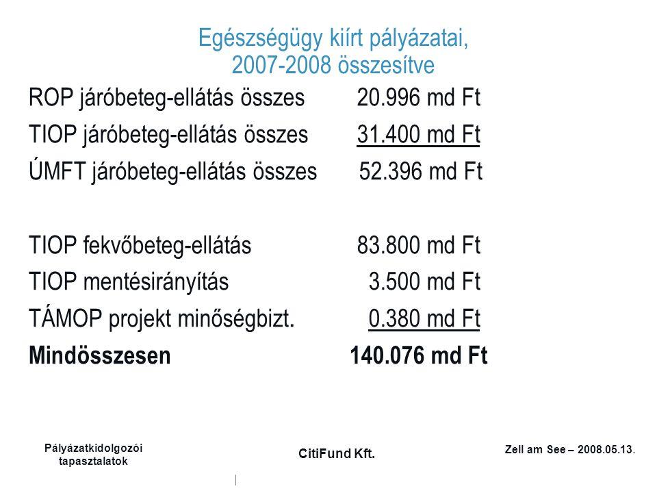 Zell am See – 2008.05.13. Pályázatkidolgozói tapasztalatok CitiFund Kft. Egészségügy kiírt pályázatai, 2007-2008 összesítve ROP járóbeteg-ellátás össz