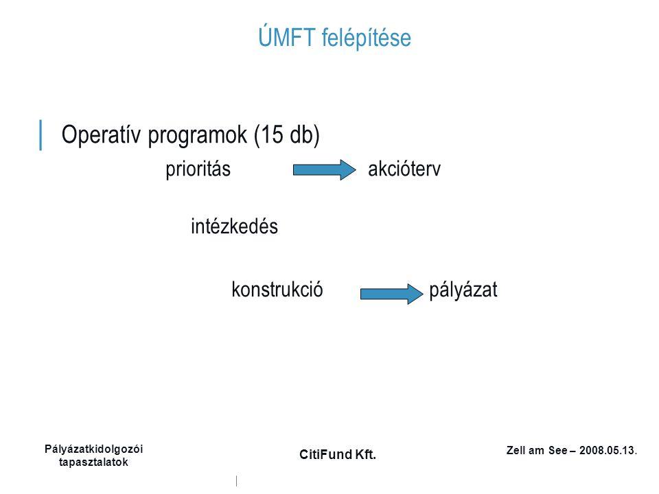 Zell am See – 2008.05.13. Pályázatkidolgozói tapasztalatok CitiFund Kft. ÚMFT felépítése │ Operatív programok (15 db) prioritás akcióterv intézkedés k