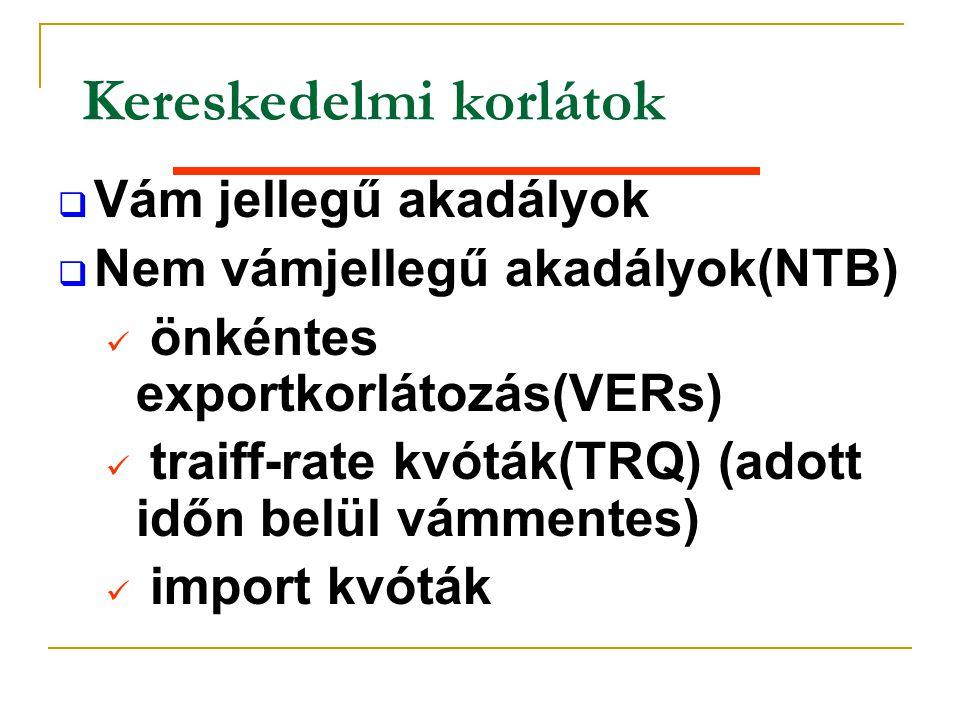 Kereskedelmi korlátok q Vám jellegű akadályok q Nem vámjellegű akadályok(NTB) ü önkéntes exportkorlátozás(VERs) ü traiff-rate kvóták(TRQ) (adott időn