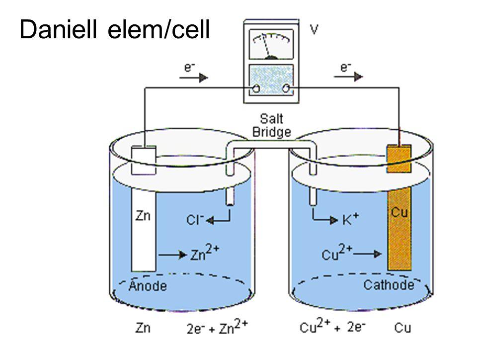 Daniell elem/cell