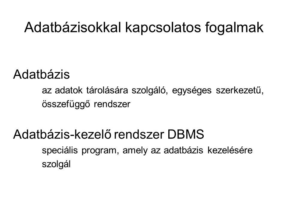 Adatbázisokkal kapcsolatos fogalmak Adatbázis az adatok tárolására szolgáló, egységes szerkezetű, összefüggő rendszer Adatbázis-kezelő rendszer DBMS s