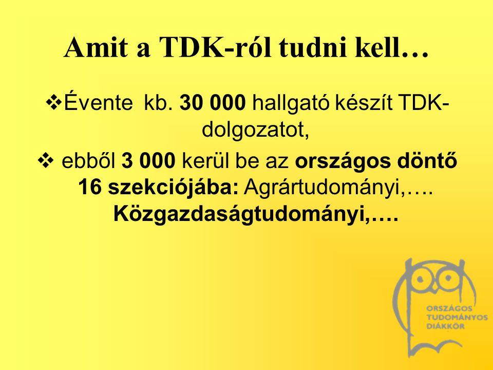 Amit a TDK-ról tudni kell…  Évente kb. 30 000 hallgató készít TDK- dolgozatot,  ebből 3 000 kerül be az országos döntő 16 szekciójába: Agrártudomány