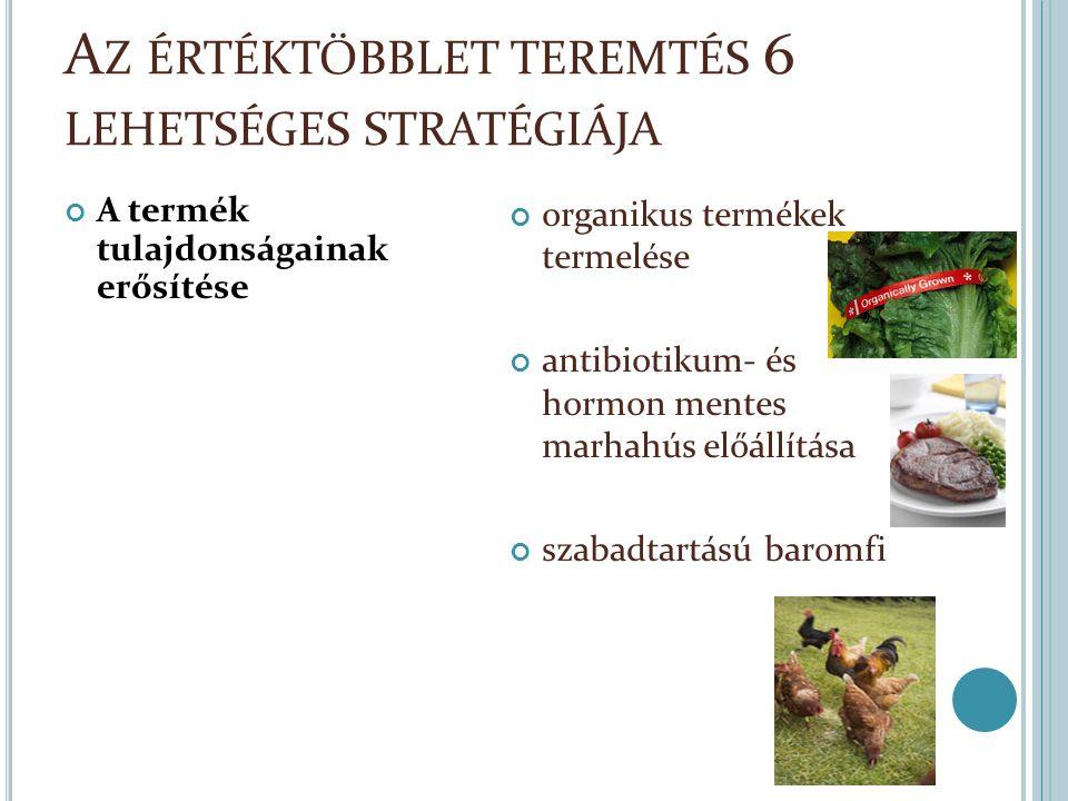 A Z ÉRTÉKTÖBBLET TEREMTÉS 6 LEHETSÉGES STRATÉGIÁJA A termék tulajdonságainak erősítése organikus termékek termelése antibiotikum- és hormon mentes marhahús előállítása szabadtartású baromfi