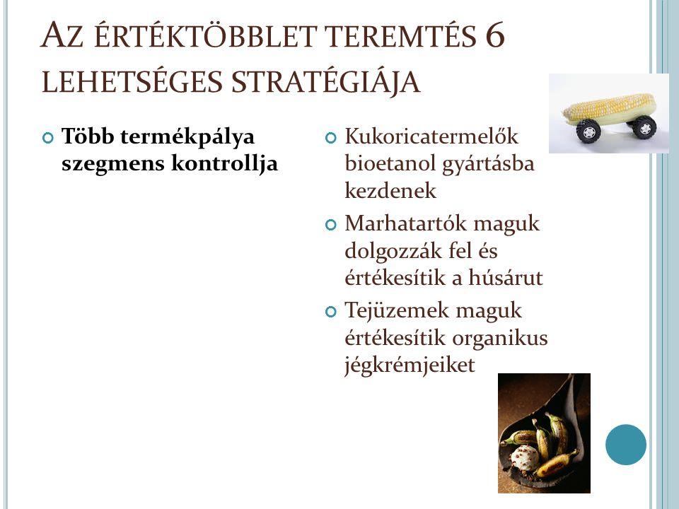 A Z ÉRTÉKTÖBBLET TEREMTÉS 6 LEHETSÉGES STRATÉGIÁJA Több termékpálya szegmens kontrollja Kukoricatermelők bioetanol gyártásba kezdenek Marhatartók maguk dolgozzák fel és értékesítik a húsárut Tejüzemek maguk értékesítik organikus jégkrémjeiket