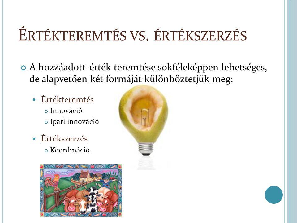 É RTÉKTEREMTÉS VS. ÉRTÉKSZERZÉS A hozzáadott-érték teremtése sokféleképpen lehetséges, de alapvetően két formáját különböztetjük meg: Értékteremtés In