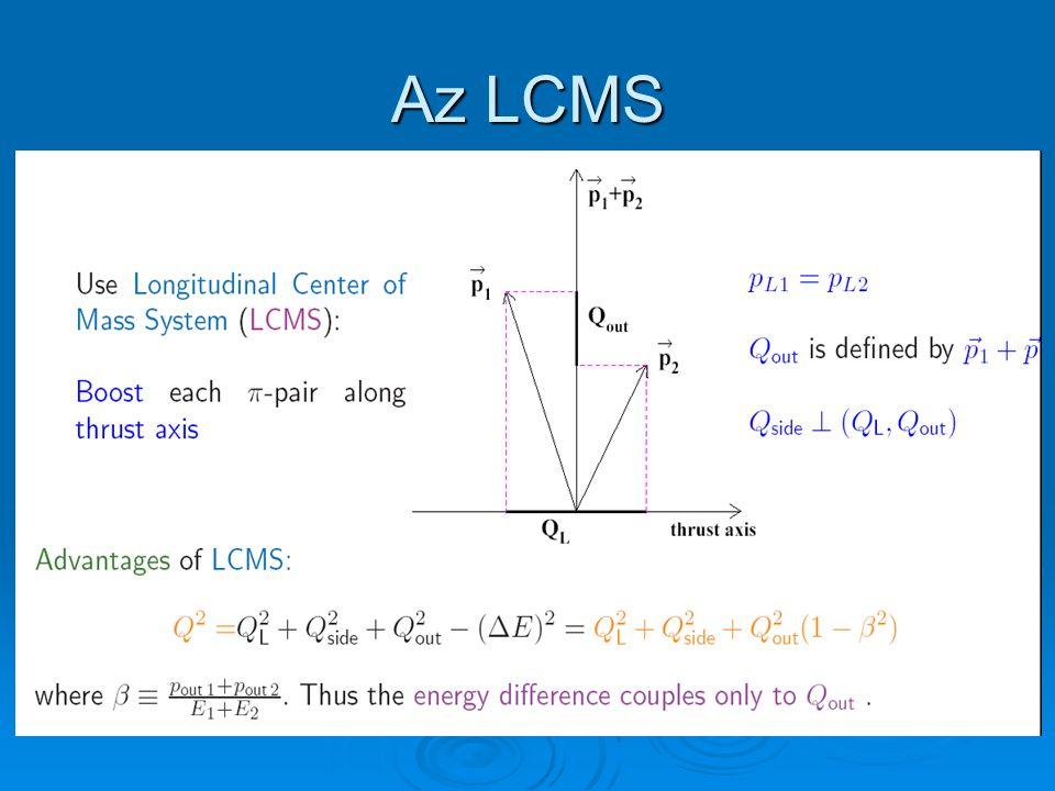 Az LCMS