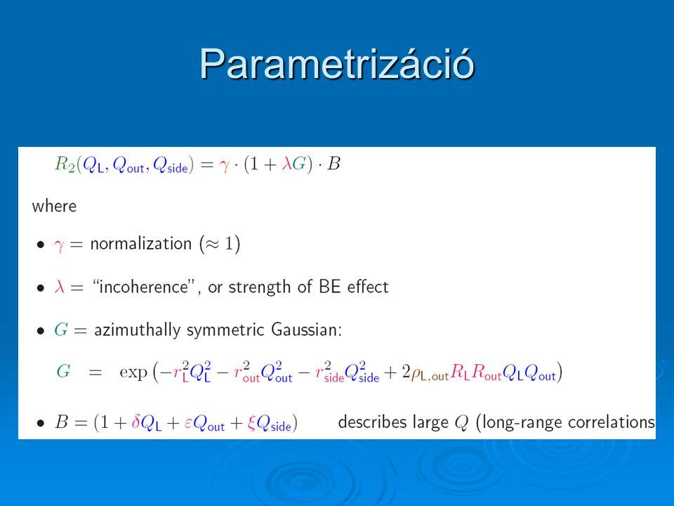 Parametrizáció